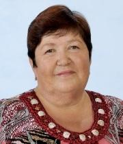 Юзыч Людмила Ивановна