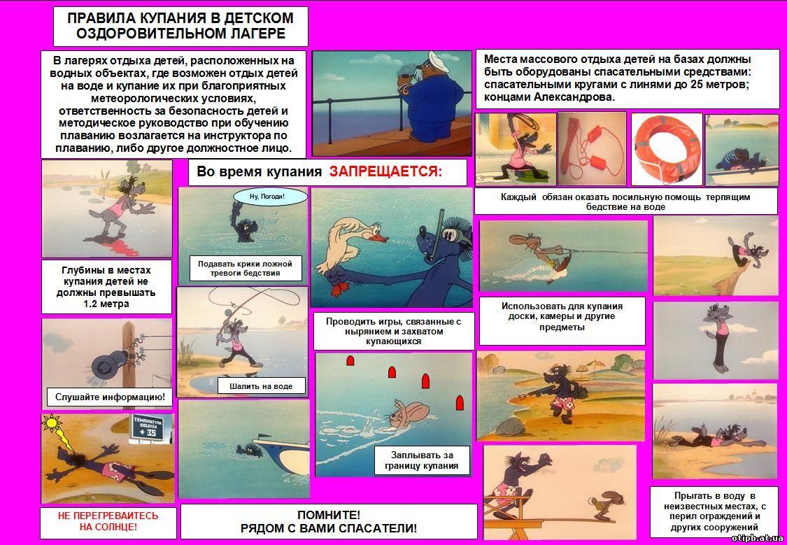 правила безопасности в лагере на воде Гидроприводов, Гидростанций разных