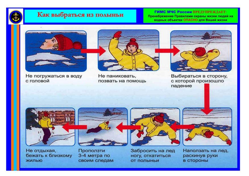 В связи с понижением температуры воздуха ниже климатической норы главное управление мчс россии по тульской области просит население соблюдать осторожность, воздержаться от дальних поездок, не пренебрегать правилами пожарной